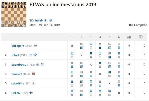 etvas online 2019 startti